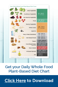 Daily Whole Food Plant-Based Diet Chart - Sign Up for Download