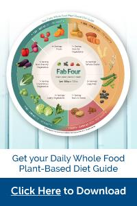 Introducing Your Daily Whole Food Plant-Based Diet Guide